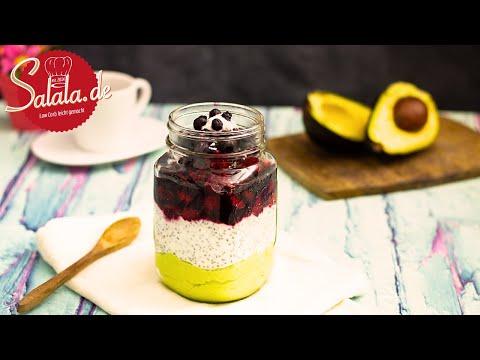 Avocado Chia Joghurt mit Beeren zum Frühstück I Low Carb Rezept