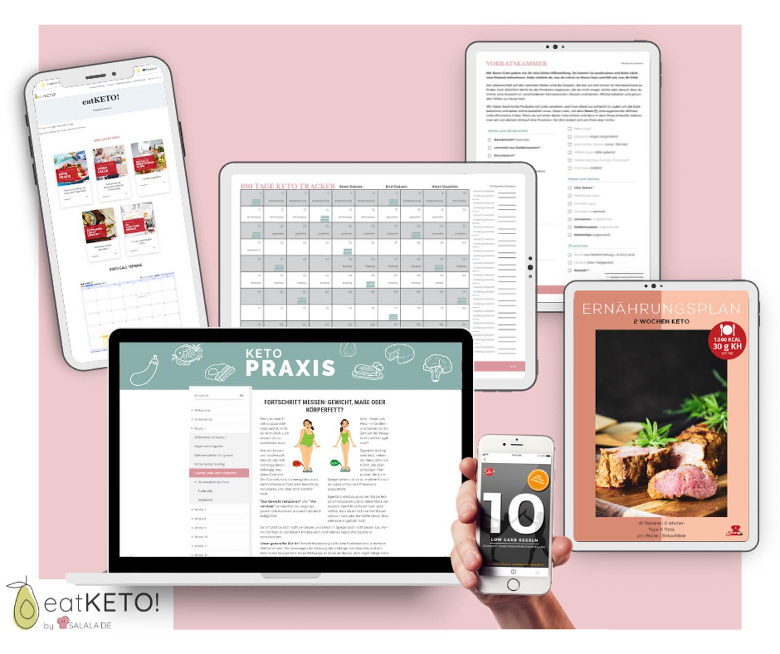 eatKETO Inhalte fuer SalesPage